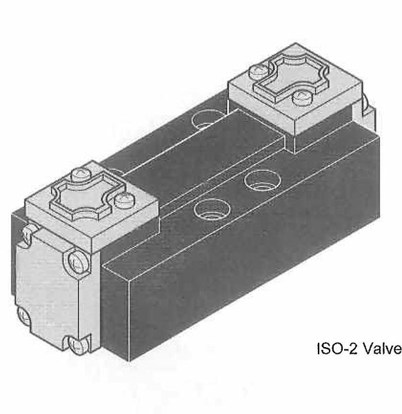 3 Position Valves (4 Way), Pneumatic Actuation, ISO