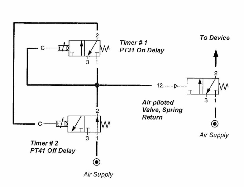 Typical Timing Circuits Ellis Kuhnke Controls