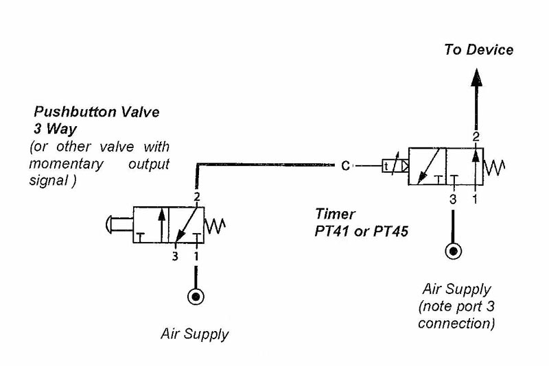 Using a Momentary Start Signal with an Off Delay PT 41 or